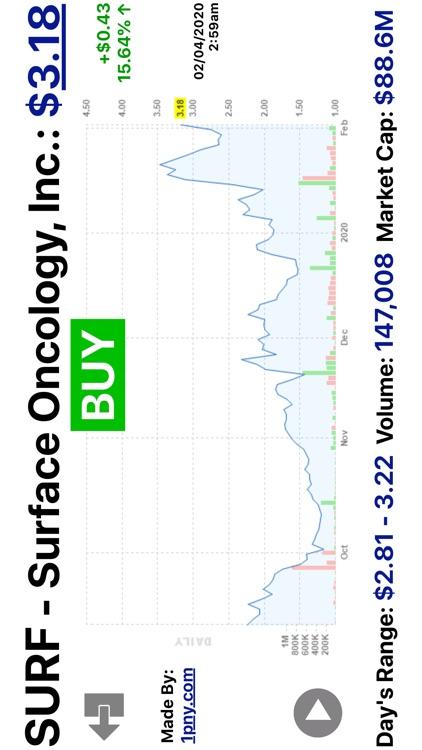 Penny Stocks Trading Scans screenshot-3