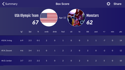 Screenshot #3 pour Easy Stats for Basketball