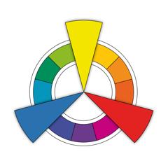 Color Wheel - Basic Schemes