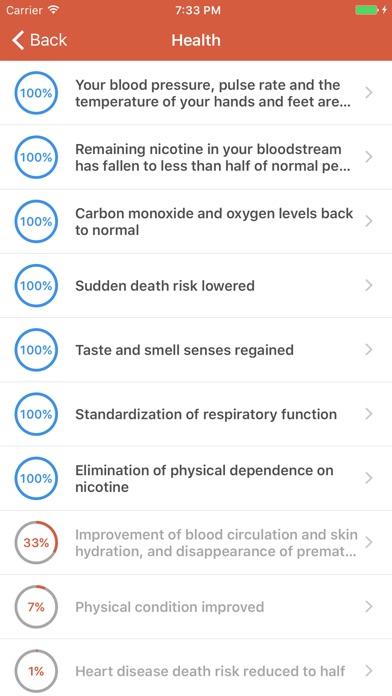 Screenshot for QuitNow! in Czech Republic App Store