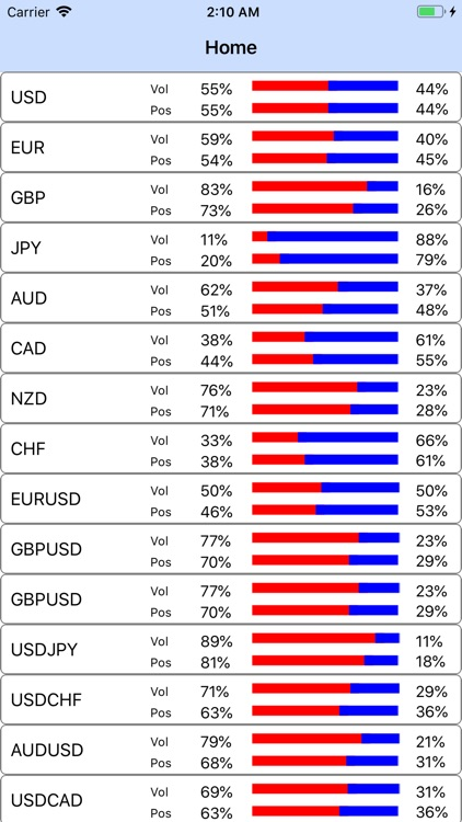 Forex Sentiment Market screenshot-1