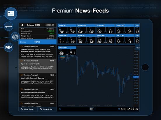 OANDA fxTrade Forex Trading screenshot