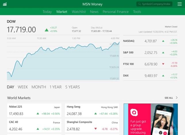 Top Five Msn Money App Broken - Circus