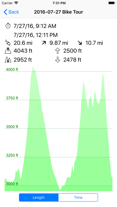 myTracks - The GPS-Logger for Windows
