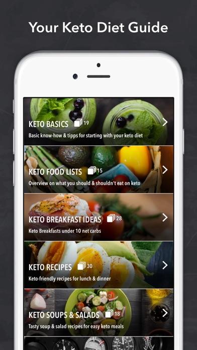 Keto diet & Ketogenic recipes Screenshot