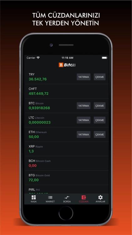 Bitci, Bitcoin Altcoin Borsası