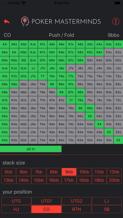 The Preflop Advantage screenshot 7