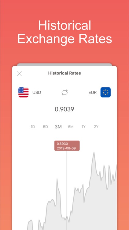 AnyRate - Currency Converter screenshot-1
