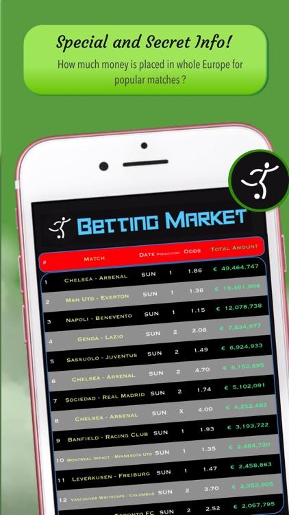 Betting Market Pro - Analysis