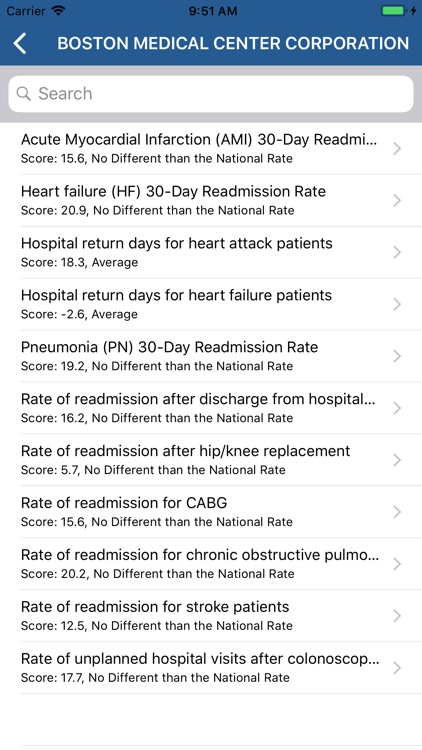 Medicare Hospital Compare screenshot-2