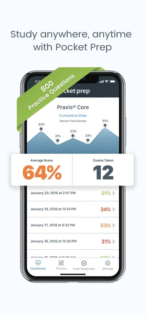Praxis Core Pocket Prep on the App Store