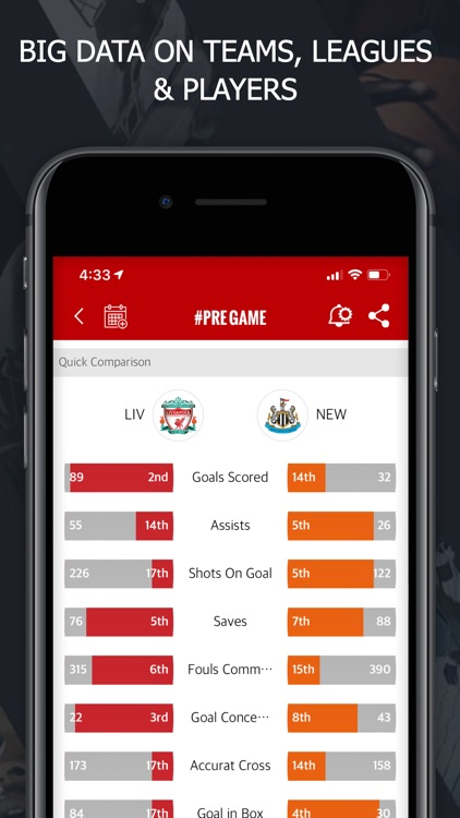 Yellfy Sports: Scores & News screenshot-8