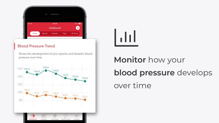 Cora Health screenshot-3