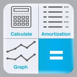Amortization Loan Calculator