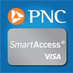 PNC Bank, N A  Revenue & App Download Estimates from Sensor