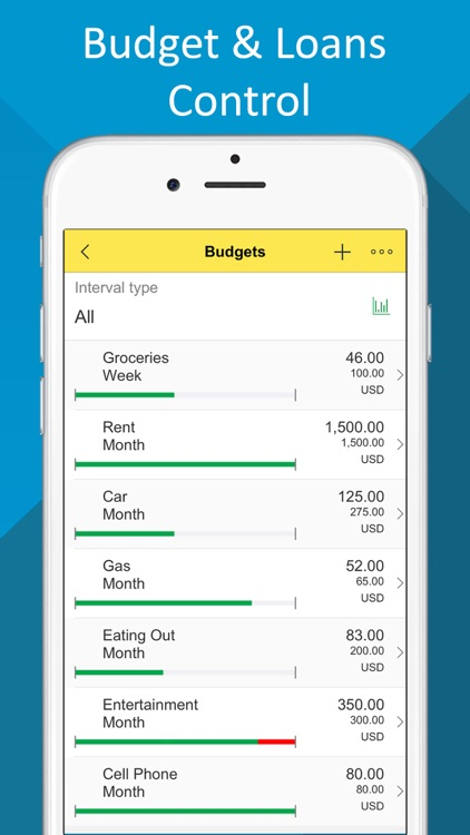 Budget Expense Tracker/Manager screenshot-4