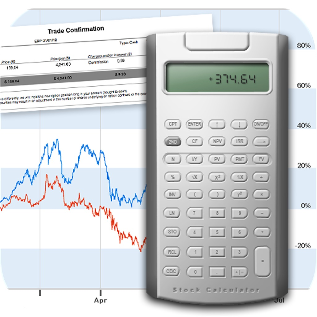 SSPI Stock Calculator