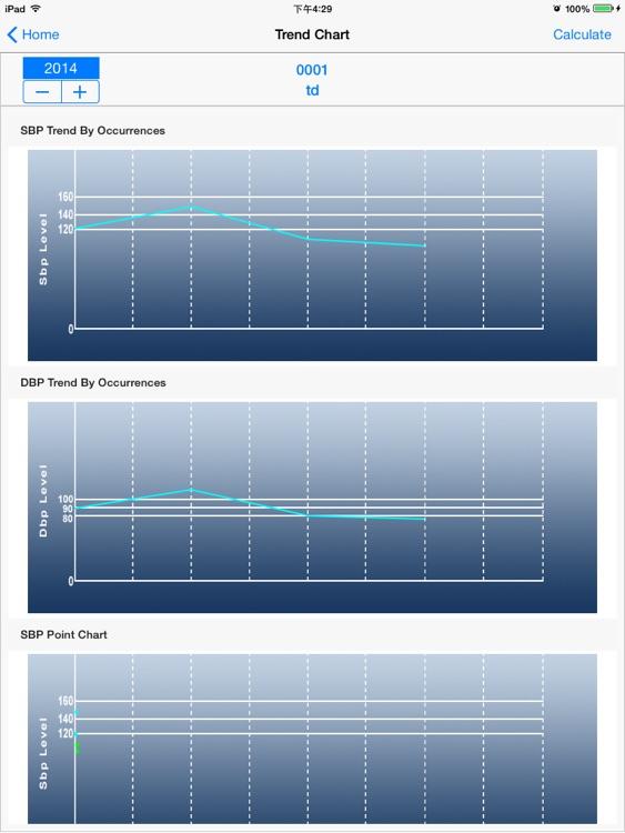 iHypertension361plus