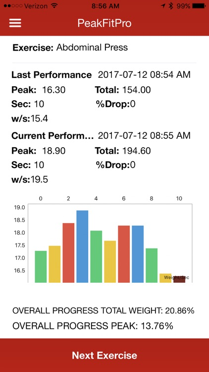 PeakFitPro screenshot-1