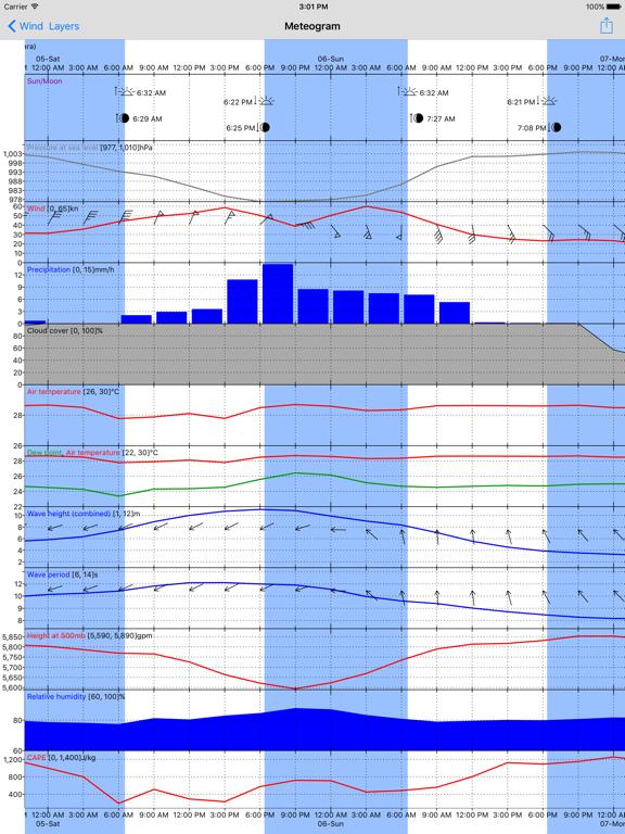 WeatherTrack GRIB Screenshots