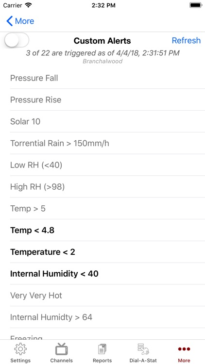 WeatherCatRCP screenshot-7