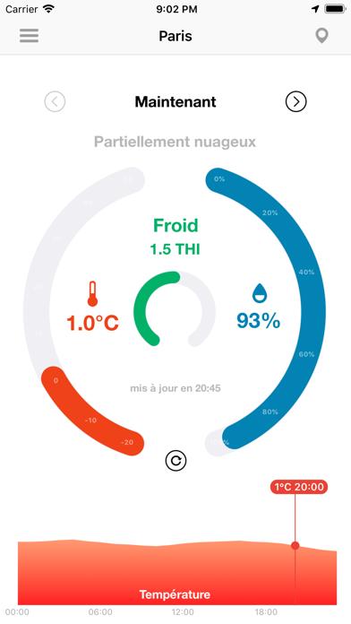 Screenshot #1 pour Thermo Hygromètre