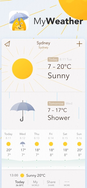 MyWeather - 10-Day Forecast on the App Store