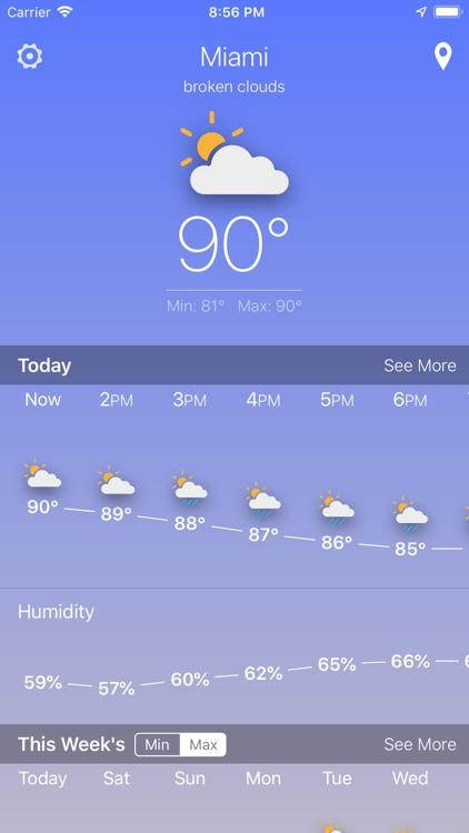 The Weather Forecast App screenshot-5