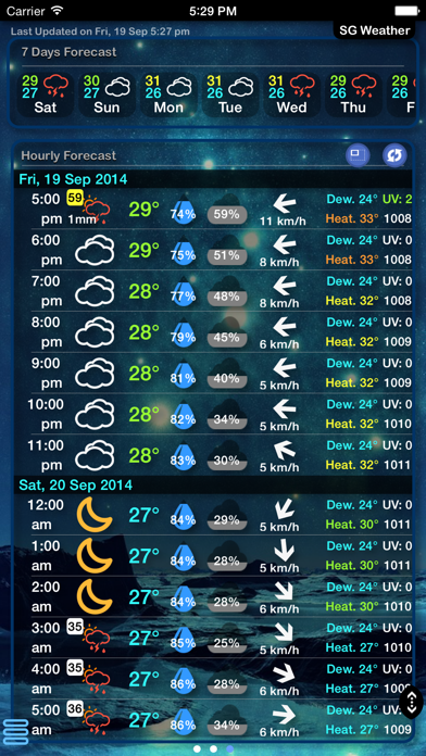SG Weatherのおすすめ画像6