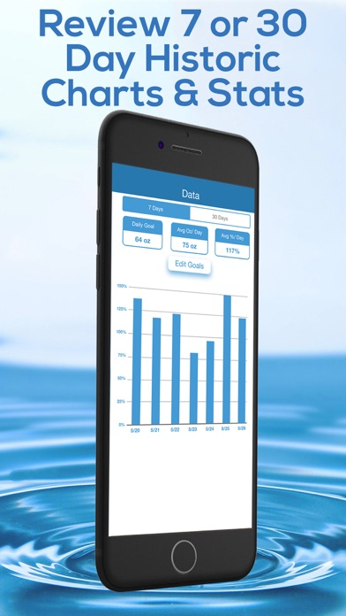 messages.download Daily Water Tracker Reminder software