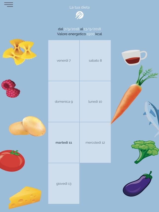 testimonianze dietetiche di 8 ore