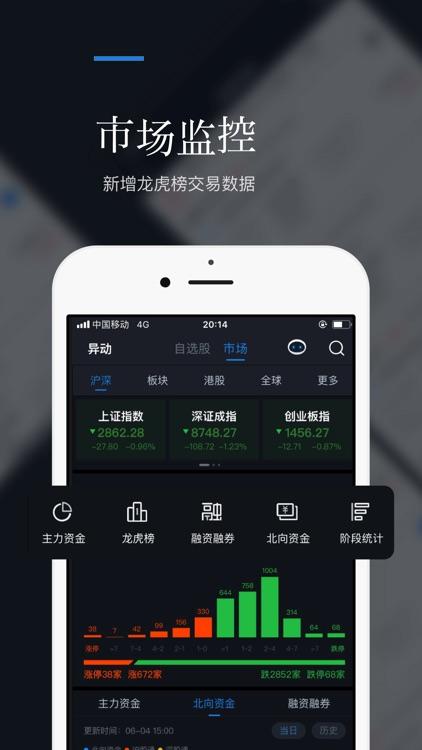 朝阳智投-股票炒股、股市入门智能选股软件 screenshot-6