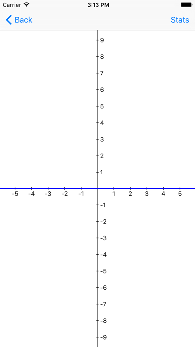 Merge Soft Graphing Calculator Screenshot
