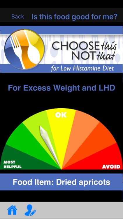 Low Histamine Diet