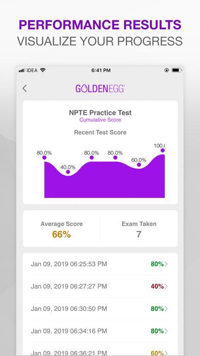 点击获取NPTE Practice Test