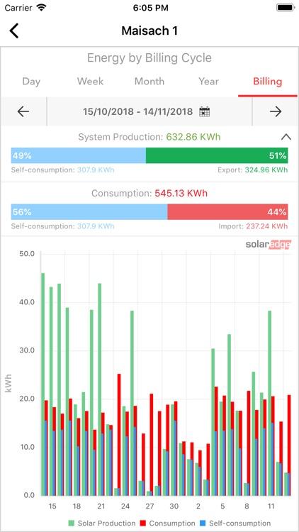 SolarEdge Monitoring screenshot-4