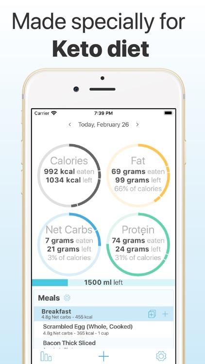 Keto Diet app by Keto.app screenshot-0