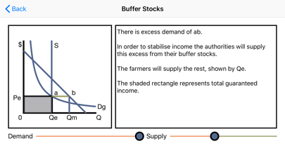Economics 4 Students Lite screenshot 5