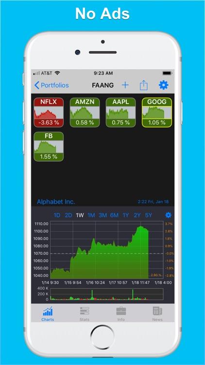 StockHop: Stock Tracker screenshot-5