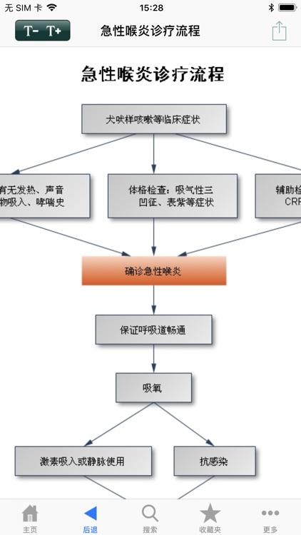全科医生 专业版 screenshot-4