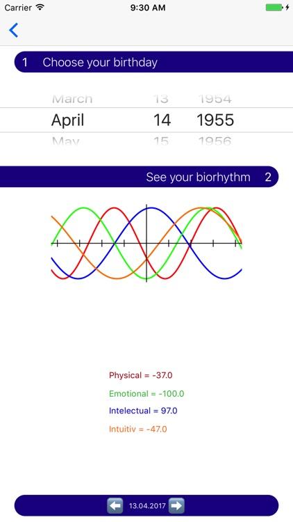 Daily Biorhythm calculator