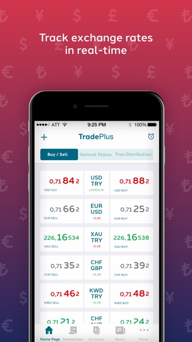 Screenshot for TradePlus in Saudi Arabia App Store