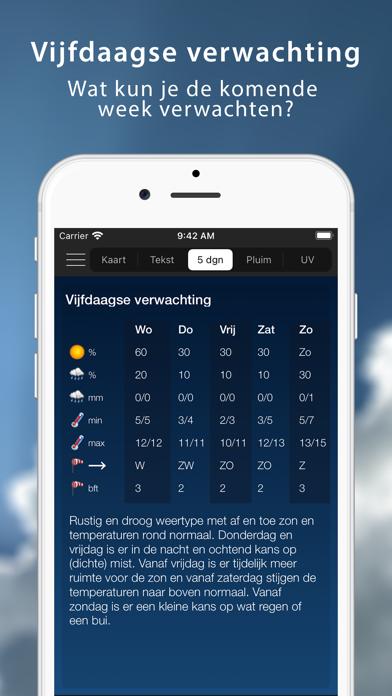Het Weer in Nederland - Weerのおすすめ画像5