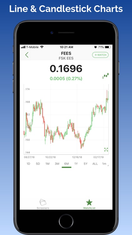 Penny Stocks Tracker &Screener by LineCentury