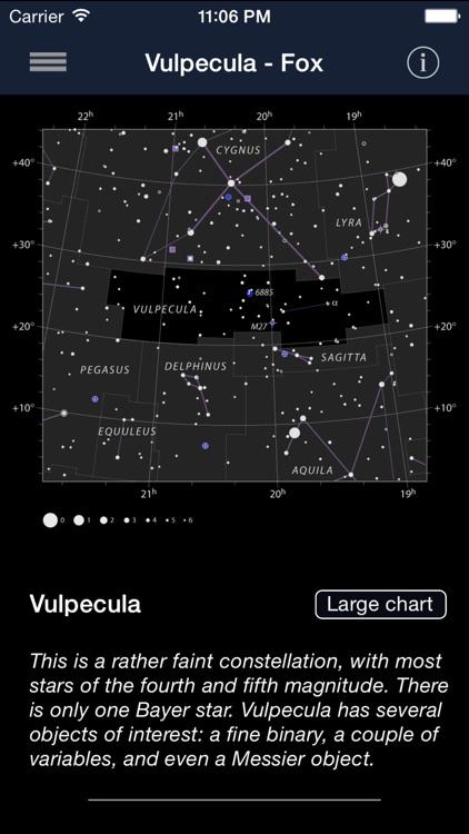 Ad Astra - Star Atlas
