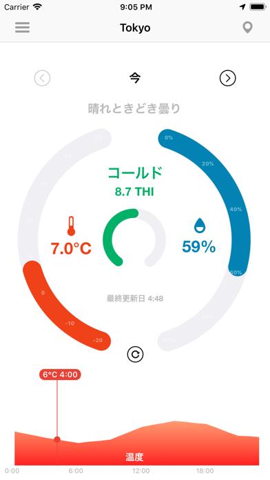 温湿度計 - THI ScreenShot0