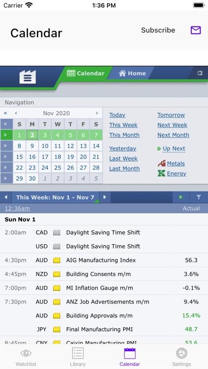 Easy Momentum Crossover screenshot-4