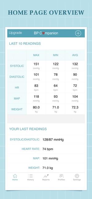 Blood Pressure Companion 4 Bp Tracker Heart Rate Logger