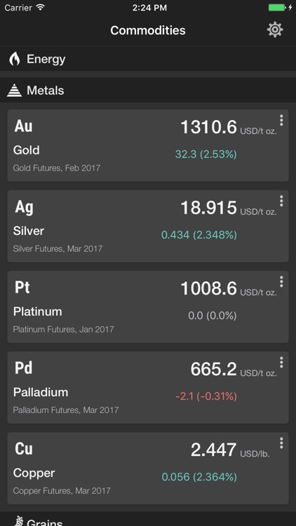 Commodities prices realtime
