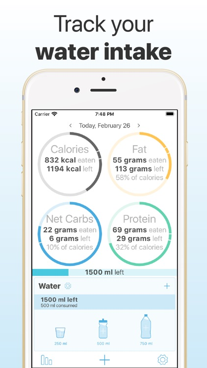 Keto.app - Keto Diet Tracker screenshot-7